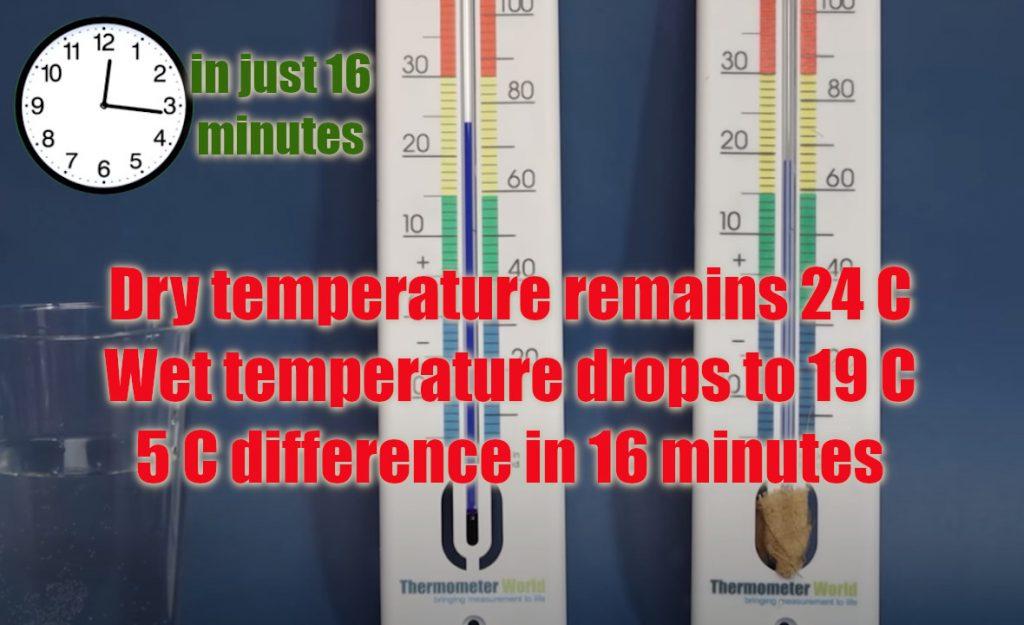 Wet Bulb Temperature – Life or Death